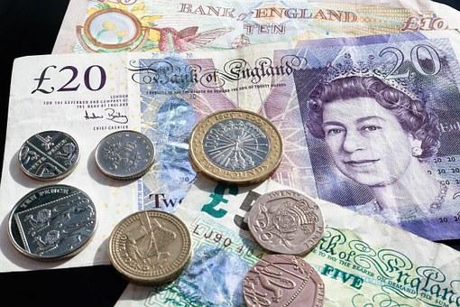 Inflacja oraz jej pomiar